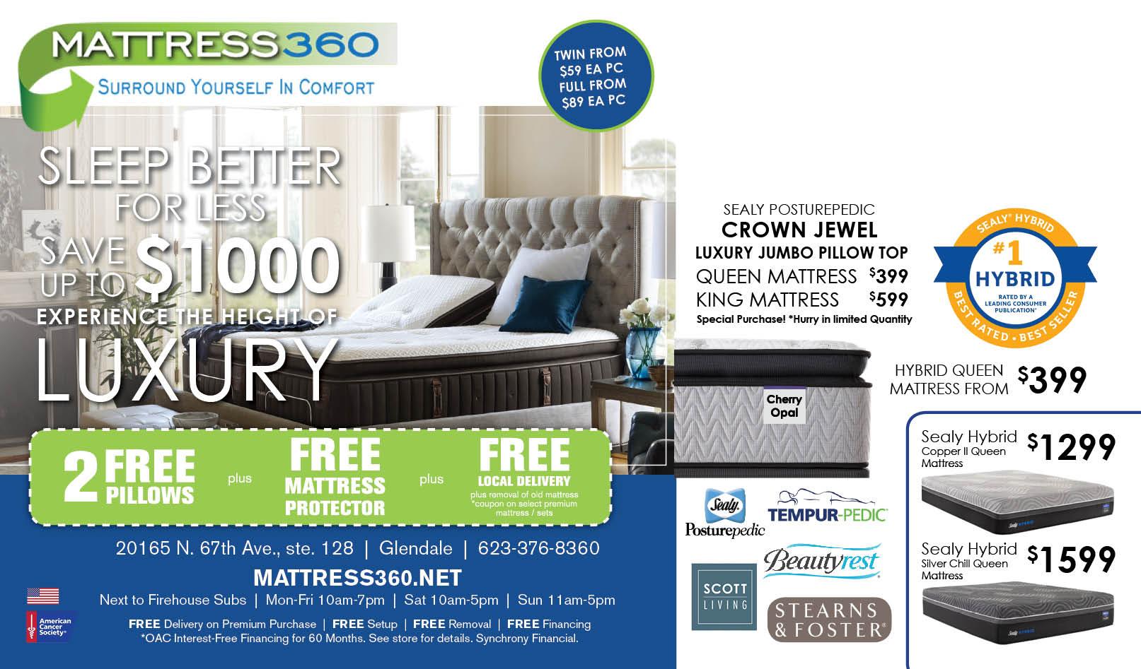 Mattress 360_BP
