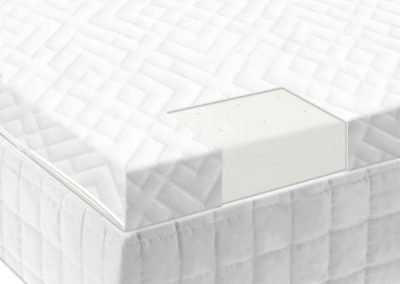Malouf – 2″ Latex Foam Topper