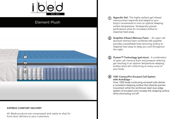 Element Plush